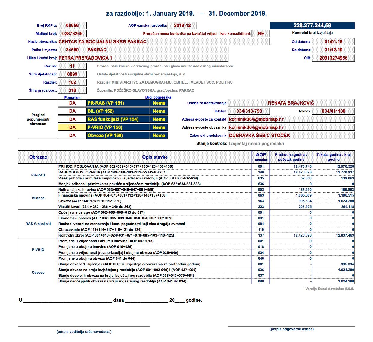 referentna stranica 2019